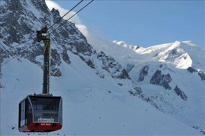 Gondola Aiguille du Midi