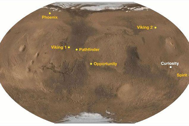 Pristajališča šestih ameriških vesoljskih plovil na Marsu