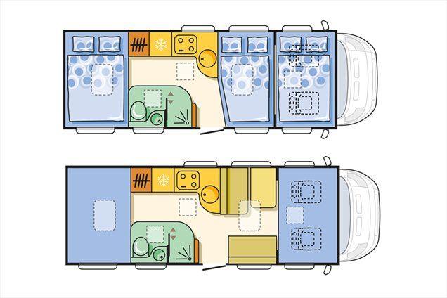 Nočna in dnevna tlorisna postavitev v sportu A 660 SP. Skupno število ležišč 6 - postelja zadaj: 210x140 cm, ležišče v mansardi: 210x140 cm, ležišče v sedežni skupini: 210x120—110 cm.