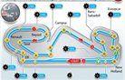 Predstavitev dirkališča Circuit de Catalunya